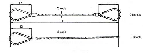 schéma boucles manchonnées