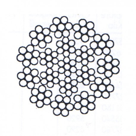 Câble antigiratoire à 17 torons de 7 fils